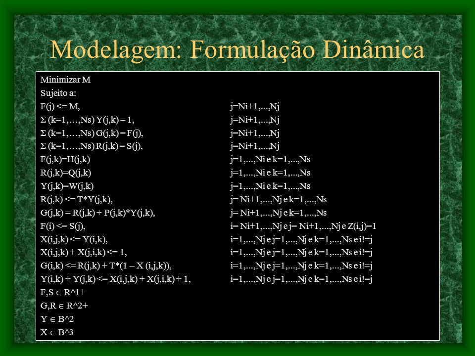 Modelagem: Formulação Dinâmica