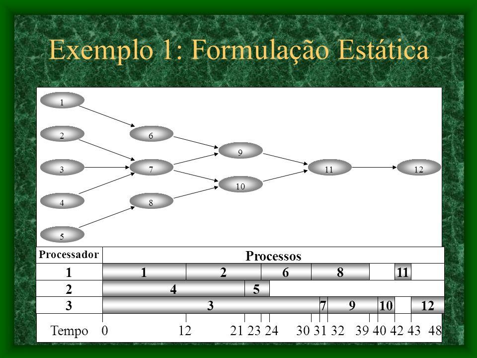 Exemplo 1: Formulação Estática
