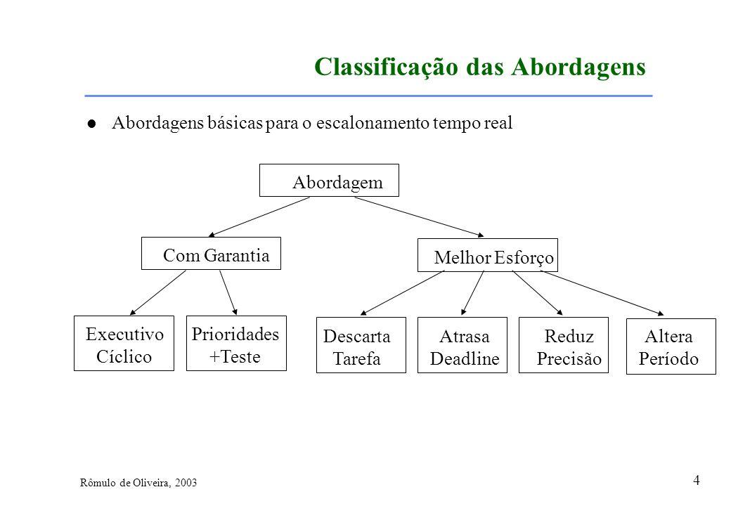 Classificação das Abordagens