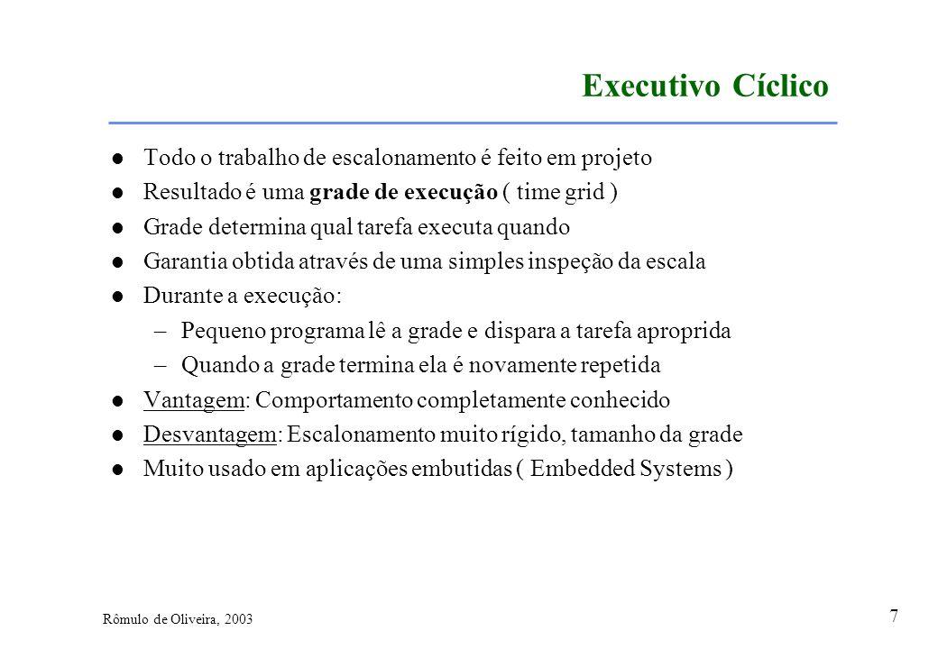 Executivo Cíclico Todo o trabalho de escalonamento é feito em projeto
