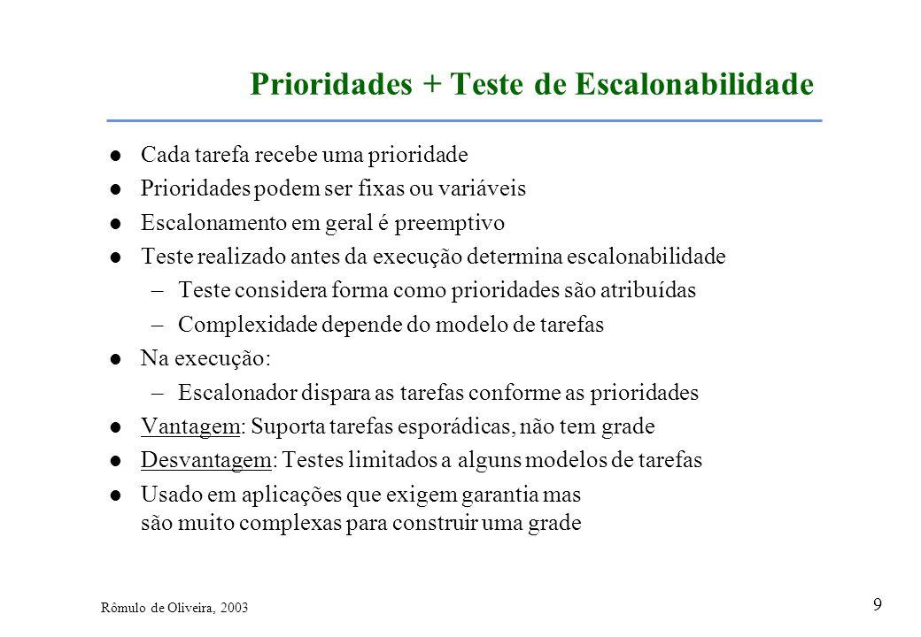 Prioridades + Teste de Escalonabilidade