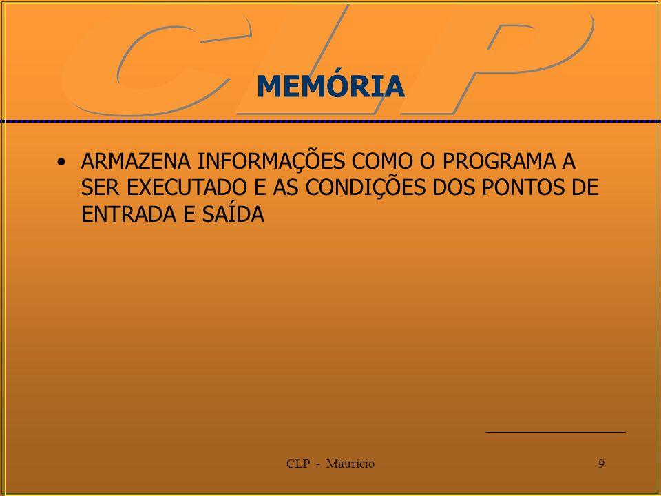 MEMÓRIAARMAZENA INFORMAÇÕES COMO O PROGRAMA A SER EXECUTADO E AS CONDIÇÕES DOS PONTOS DE ENTRADA E SAÍDA.