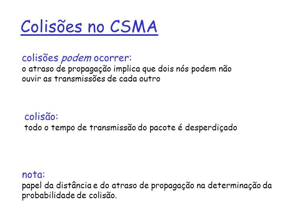 Colisões no CSMA colisões podem ocorrer: colisão: nota: