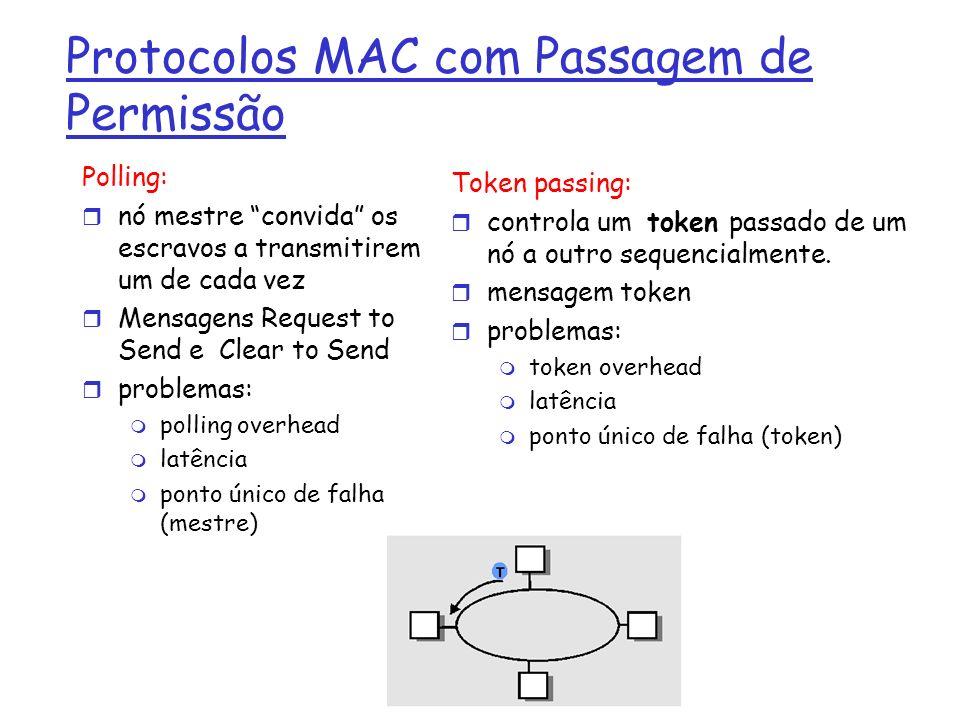 Protocolos MAC com Passagem de Permissão