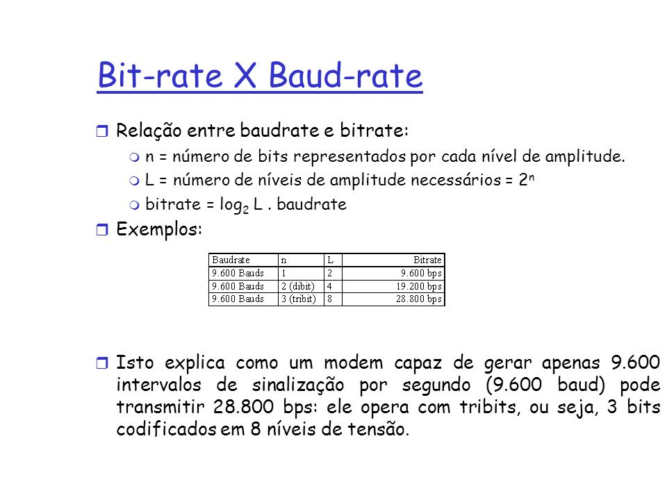 Bit-rate X Baud-rate Relação entre baudrate e bitrate: Exemplos: