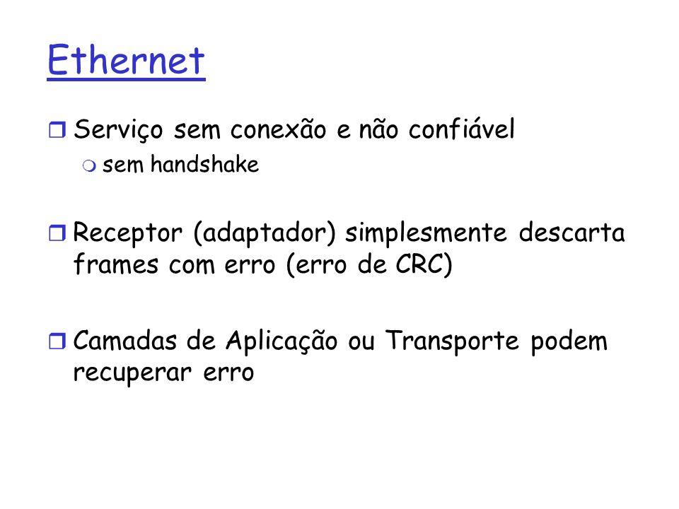 Ethernet Serviço sem conexão e não confiável