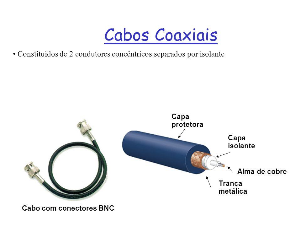 Cabos Coaxiais Constituídos de 2 condutores concêntricos separados por isolante. Capa protetora. Capa isolante.