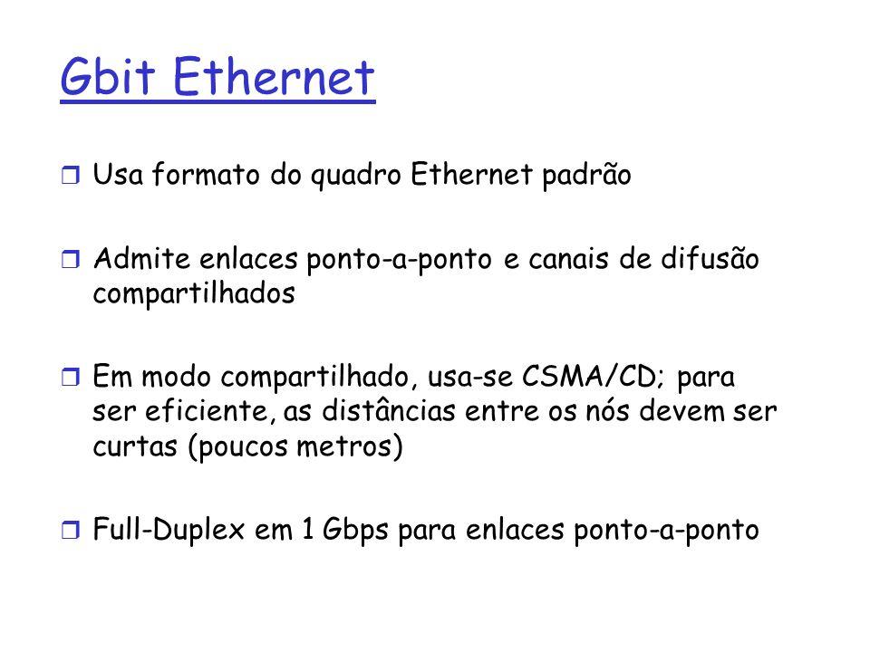 Gbit Ethernet Usa formato do quadro Ethernet padrão