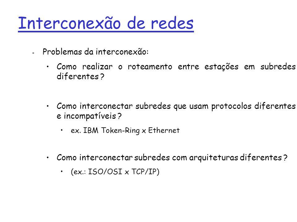 Interconexão de redes - Problemas da interconexão: Como realizar o roteamento entre estações em subredes diferentes