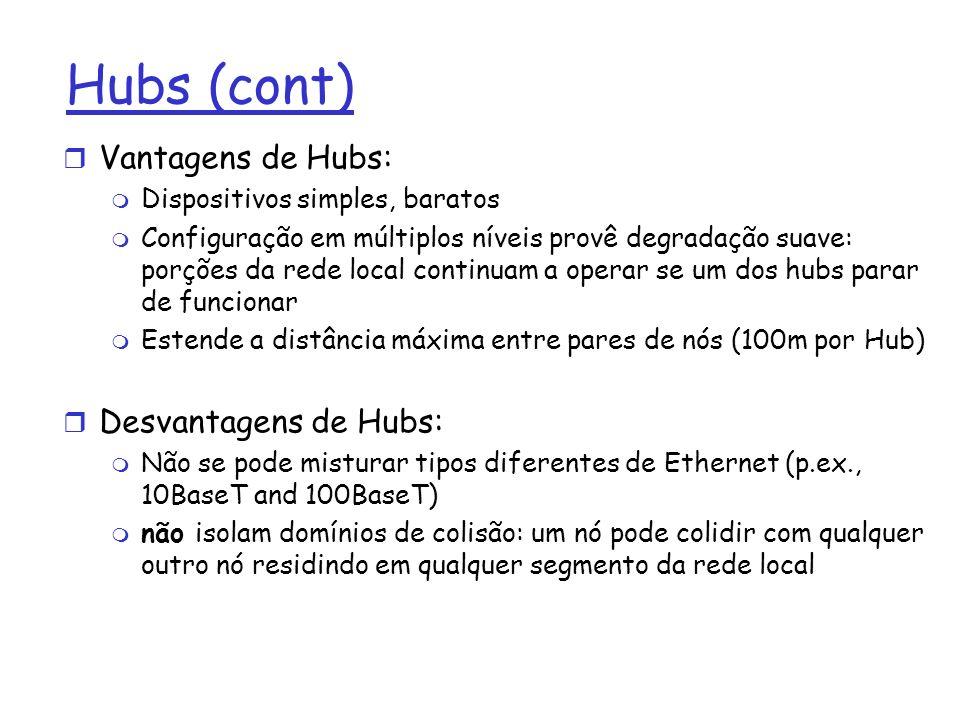 Hubs (cont) Vantagens de Hubs: Desvantagens de Hubs: