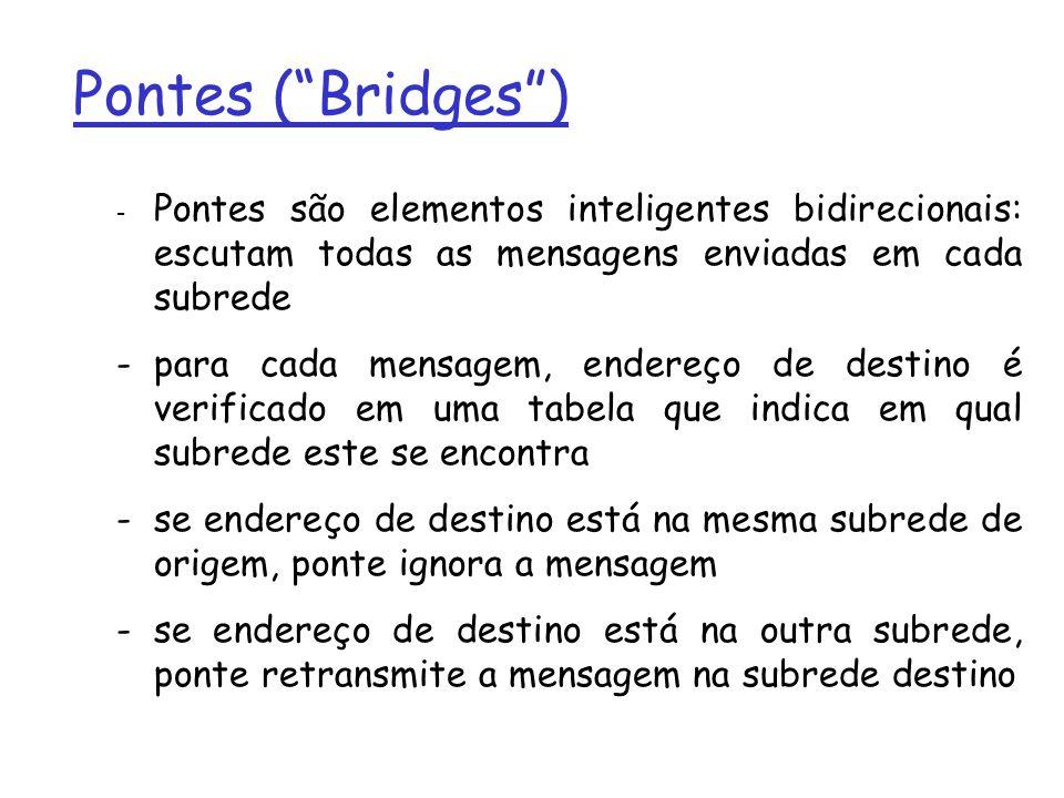 Pontes ( Bridges ) - Pontes são elementos inteligentes bidirecionais: escutam todas as mensagens enviadas em cada subrede.