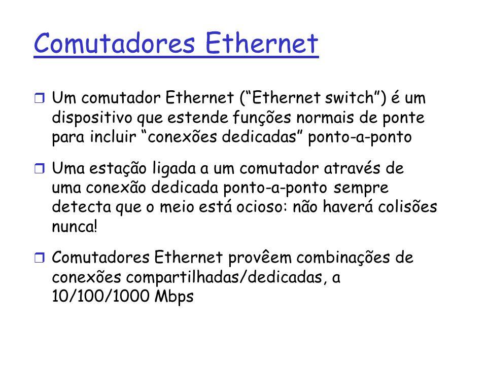 Comutadores Ethernet