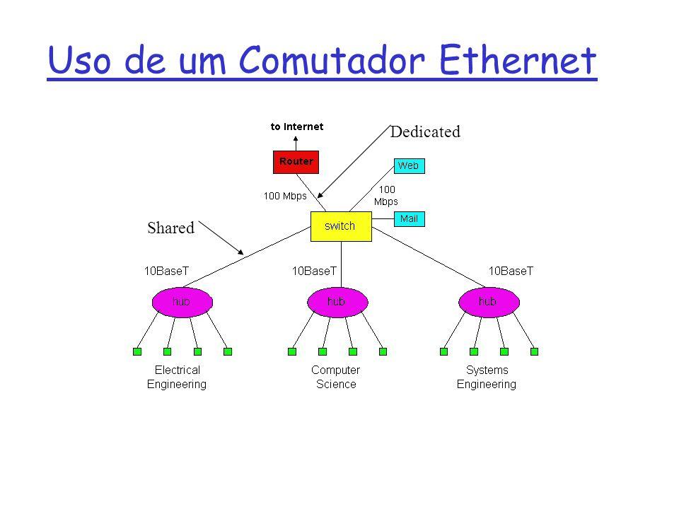 Uso de um Comutador Ethernet