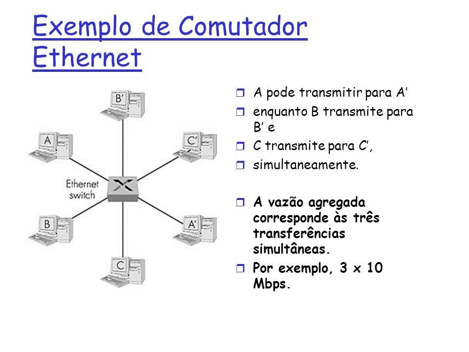 Exemplo de Comutador Ethernet