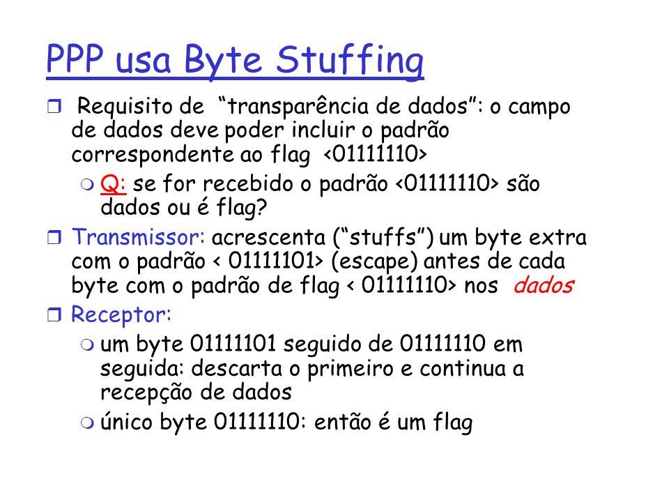 PPP usa Byte Stuffing Requisito de transparência de dados : o campo de dados deve poder incluir o padrão correspondente ao flag <01111110>