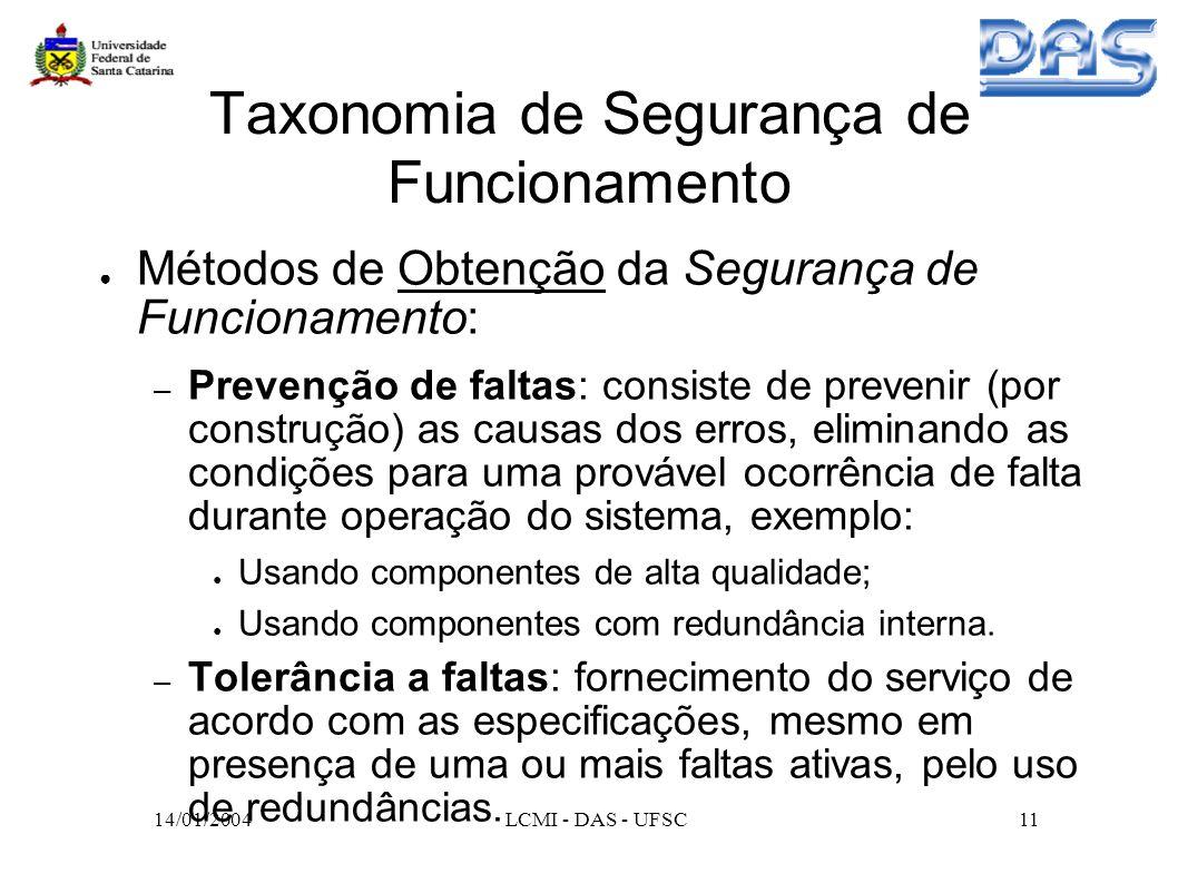Taxonomia de Segurança de Funcionamento