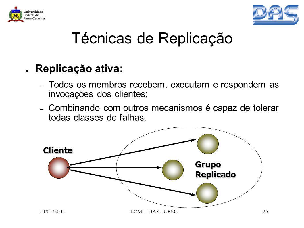 Técnicas de Replicação