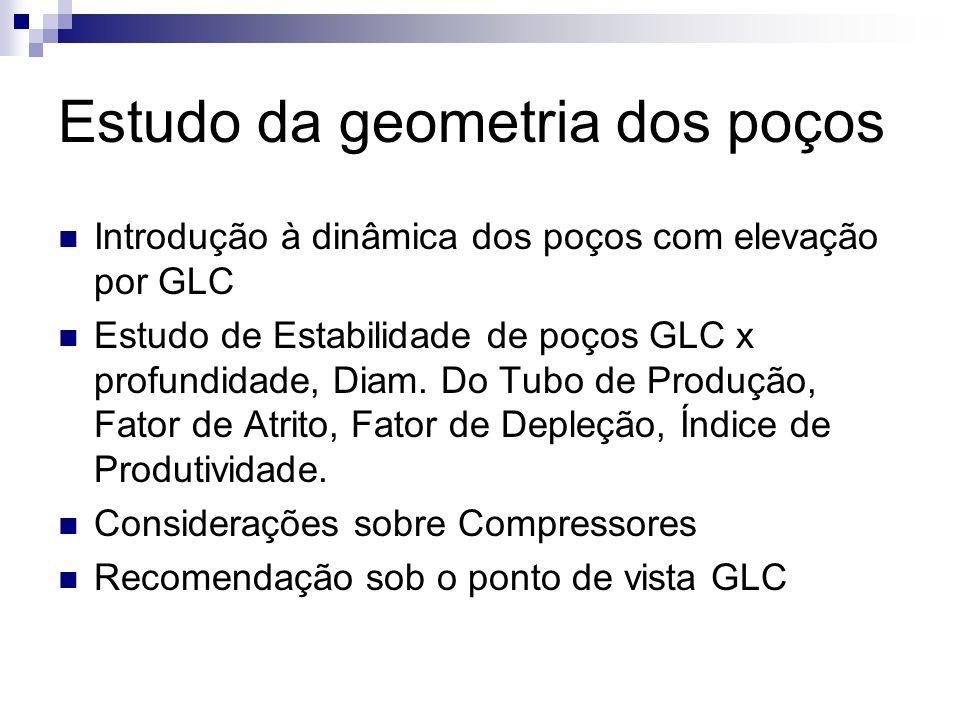 Estudo da geometria dos poços
