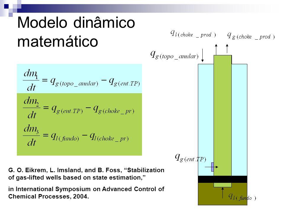 Modelo dinâmico matemático