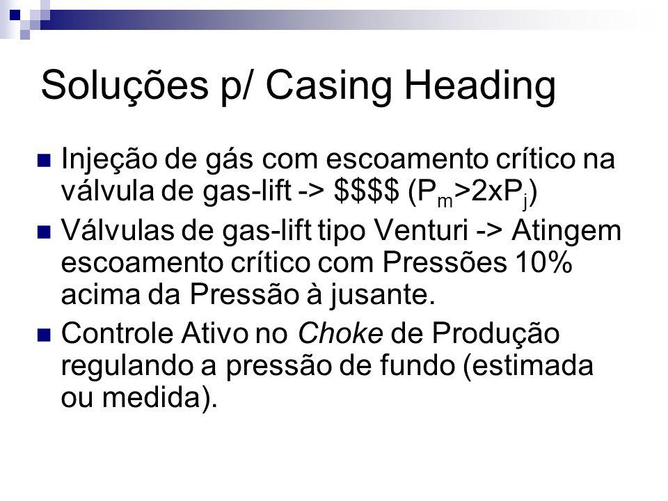 Soluções p/ Casing Heading