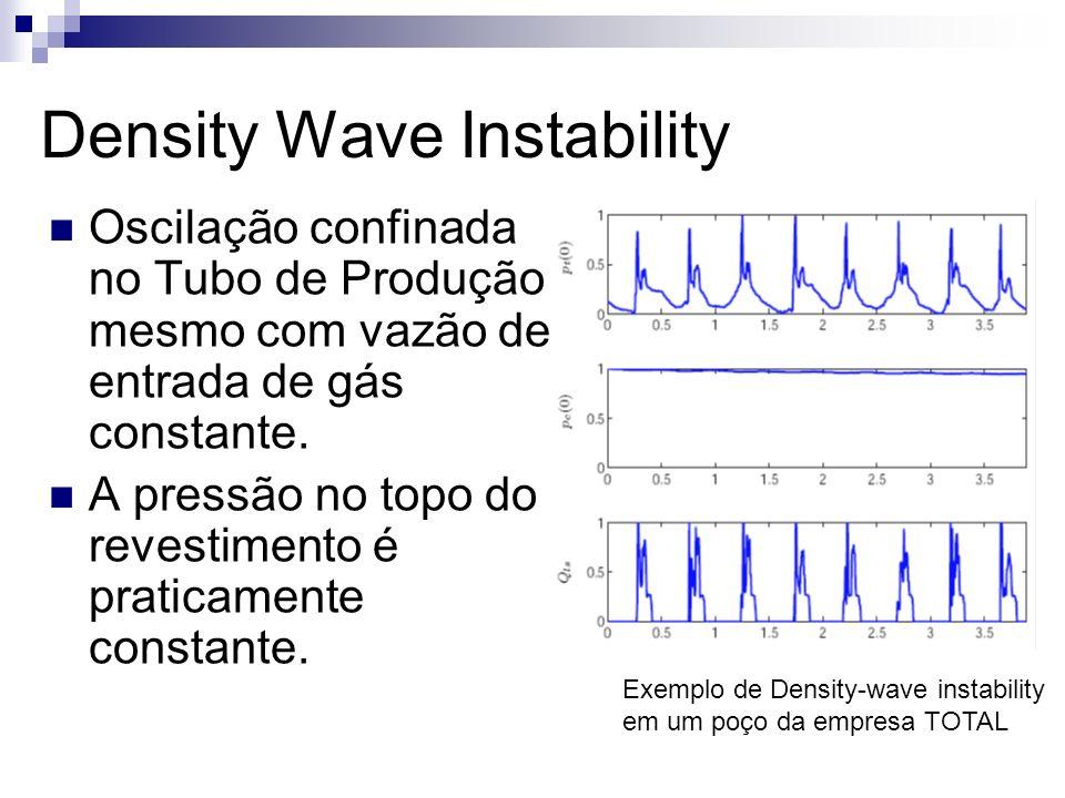 Density Wave Instability