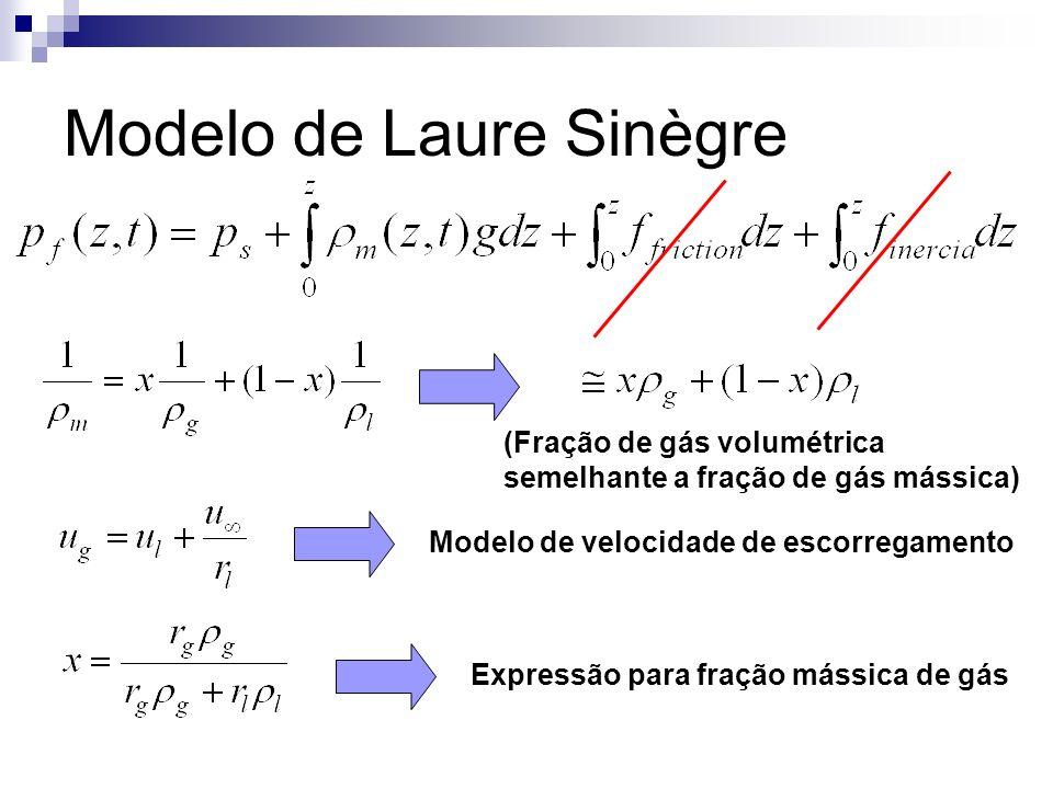 Modelo de Laure Sinègre