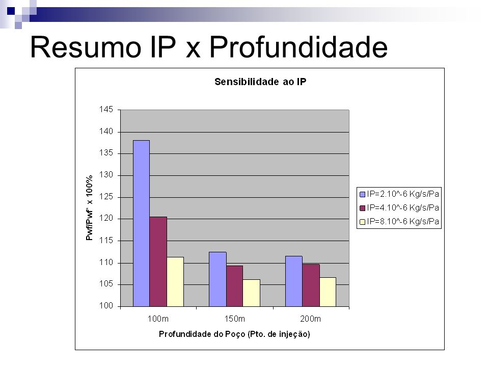 Resumo IP x Profundidade