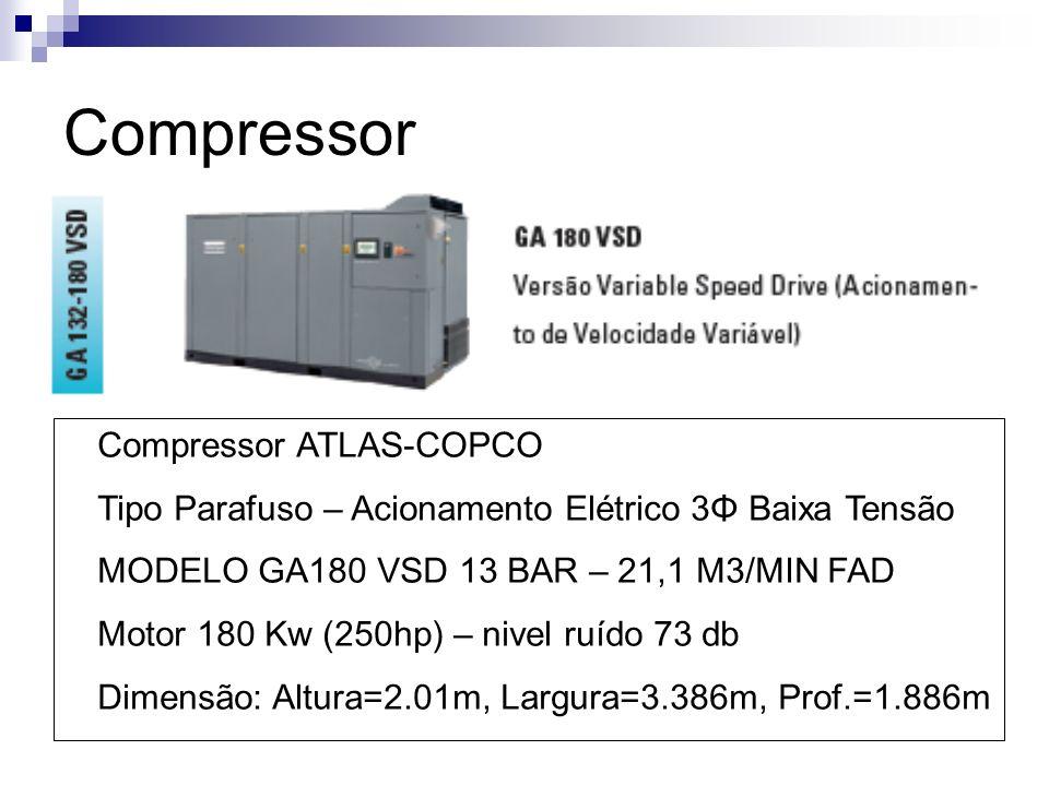 Compressor Compressor ATLAS-COPCO