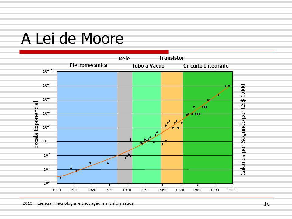 A Lei de Moore Cálculos por Segundo por US$ 1.000 Escala Exponencial