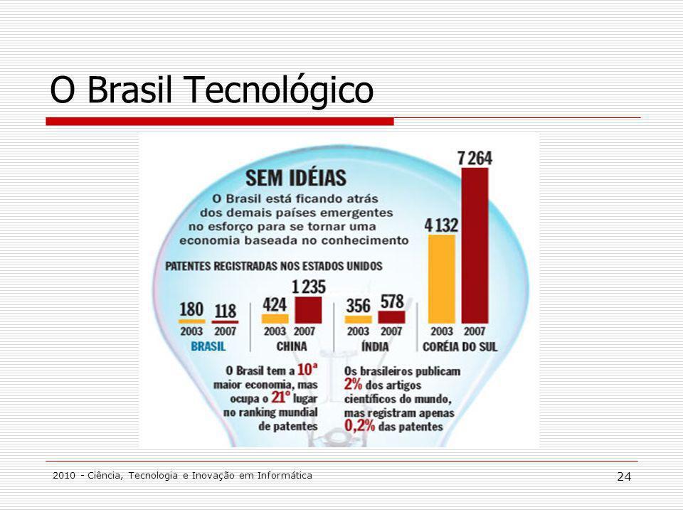 O Brasil Tecnológico 2010 - Ciência, Tecnologia e Inovação em Informática