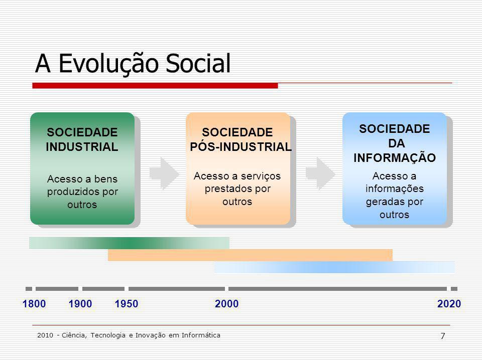 A Evolução Social SOCIEDADE INDUSTRIAL SOCIEDADE PÓS-INDUSTRIAL