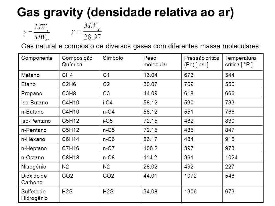 Gas gravity (densidade relativa ao ar)