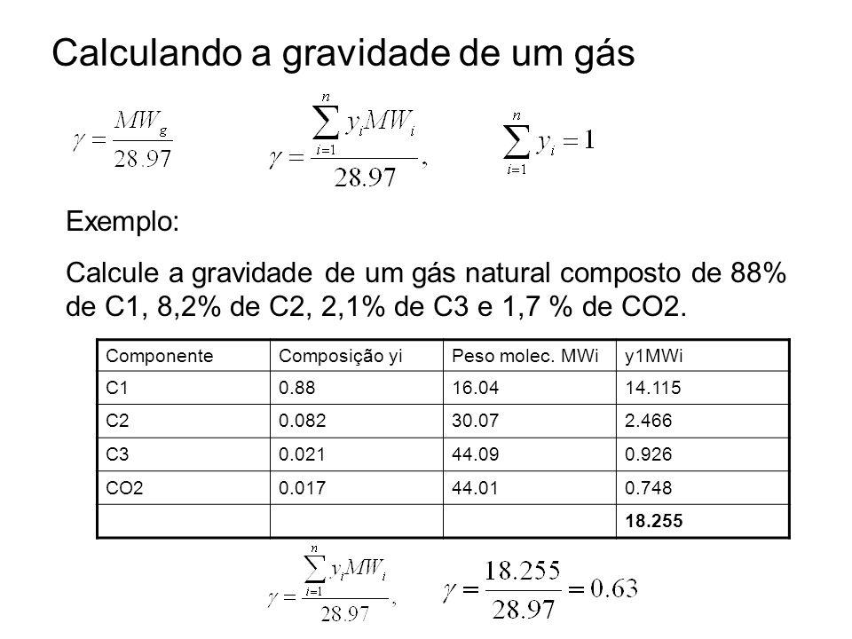 Calculando a gravidade de um gás