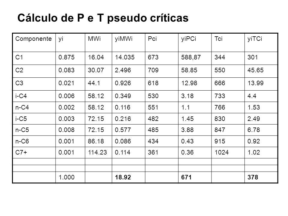 Cálculo de P e T pseudo críticas