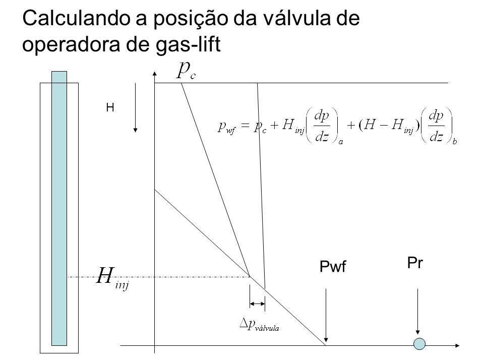 Calculando a posição da válvula de operadora de gas-lift