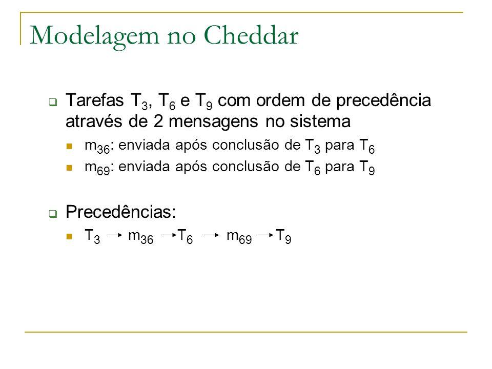 Modelagem no Cheddar Tarefas T3, T6 e T9 com ordem de precedência através de 2 mensagens no sistema.