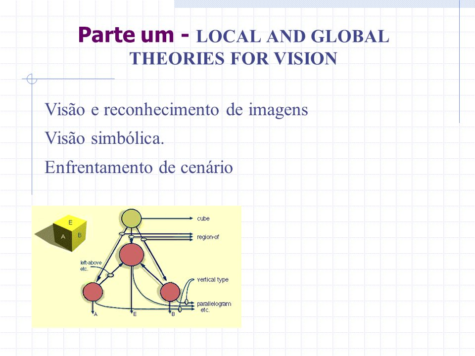 Parte um - LOCAL AND GLOBAL THEORIES FOR VISION
