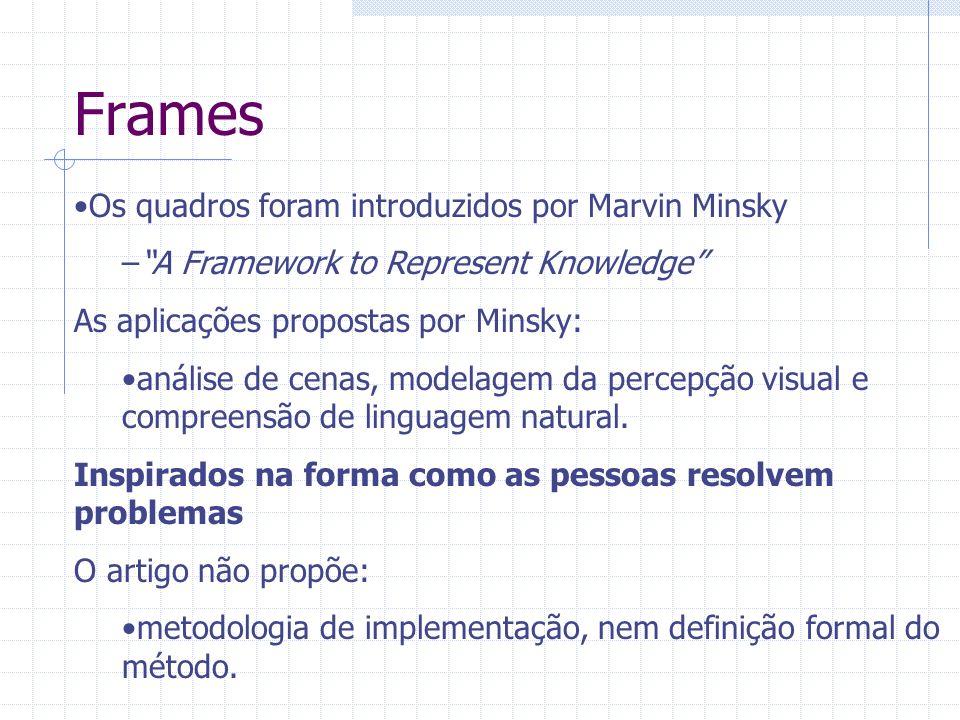 Frames Os quadros foram introduzidos por Marvin Minsky