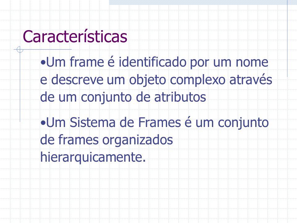 Características Um frame é identificado por um nome e descreve um objeto complexo através de um conjunto de atributos.