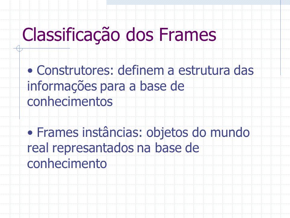 Classificação dos Frames