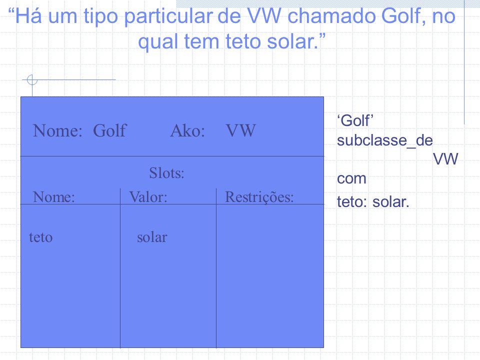 Há um tipo particular de VW chamado Golf, no qual tem teto solar.