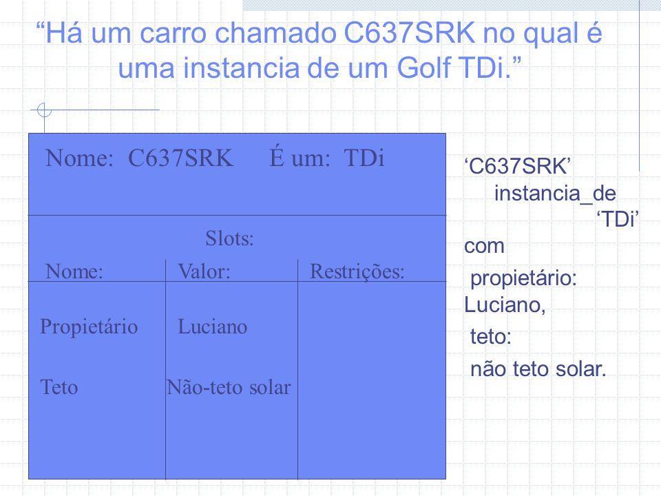 Há um carro chamado C637SRK no qual é uma instancia de um Golf TDi.