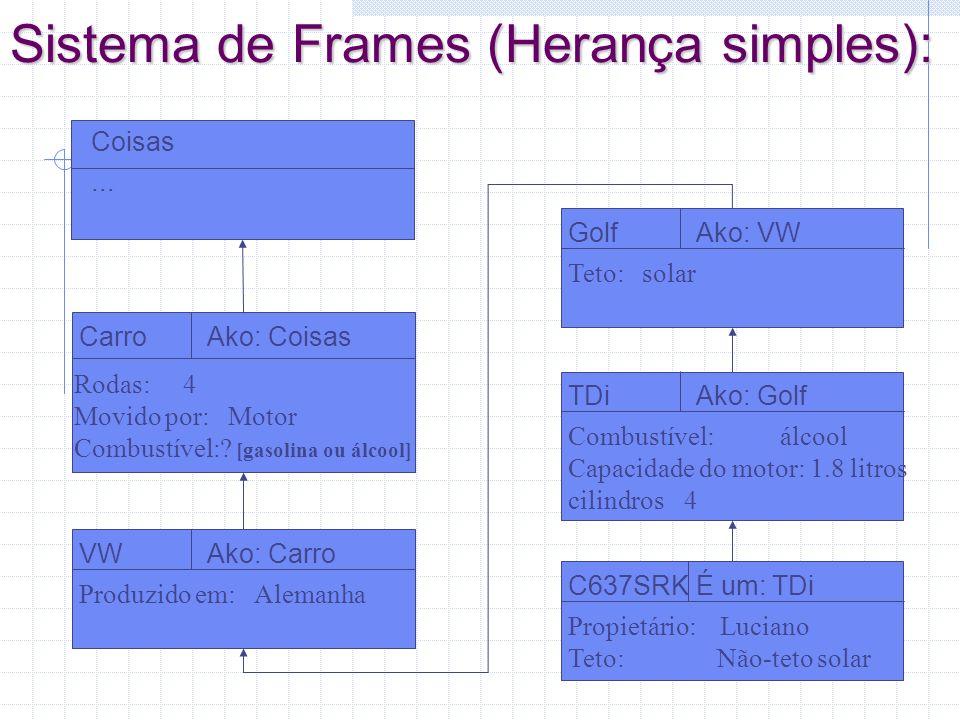 Sistema de Frames (Herança simples):