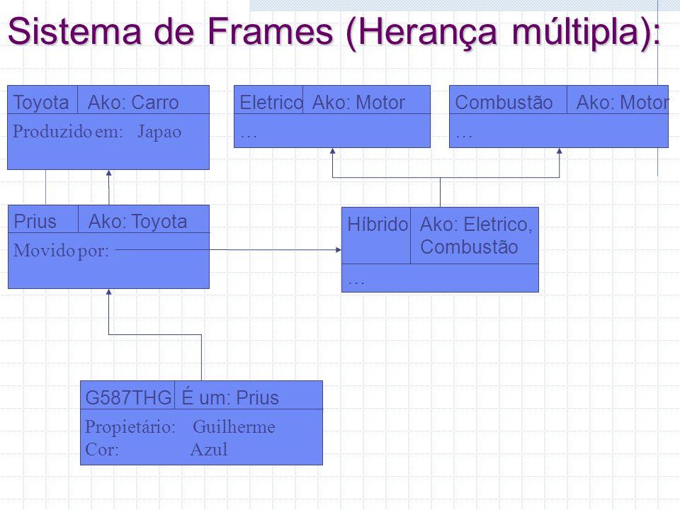 Sistema de Frames (Herança múltipla):