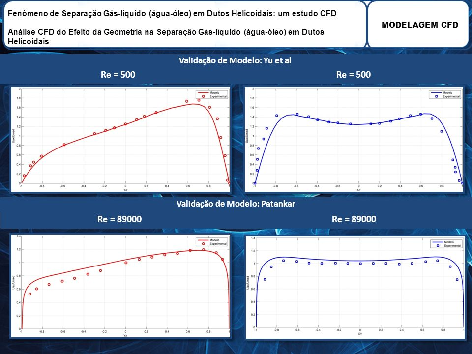 Validação de Modelo: Yu et al Validação de Modelo: Patankar