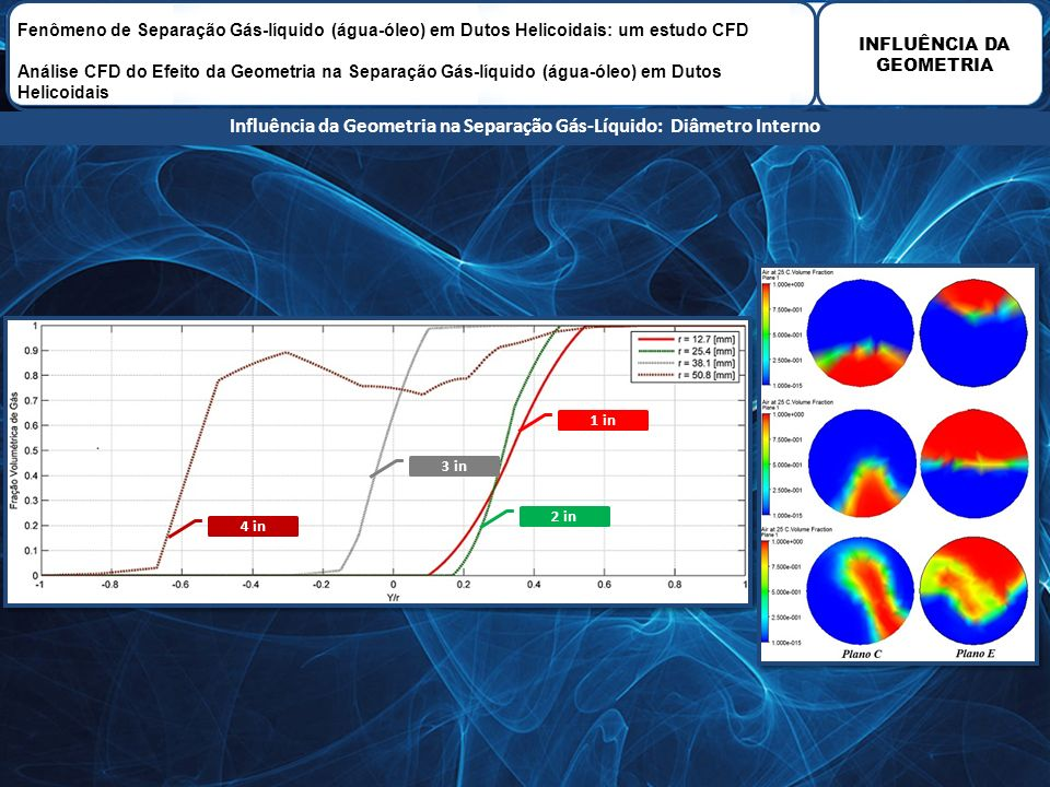 Influência da Geometria na Separação Gás-Líquido: Diâmetro Interno