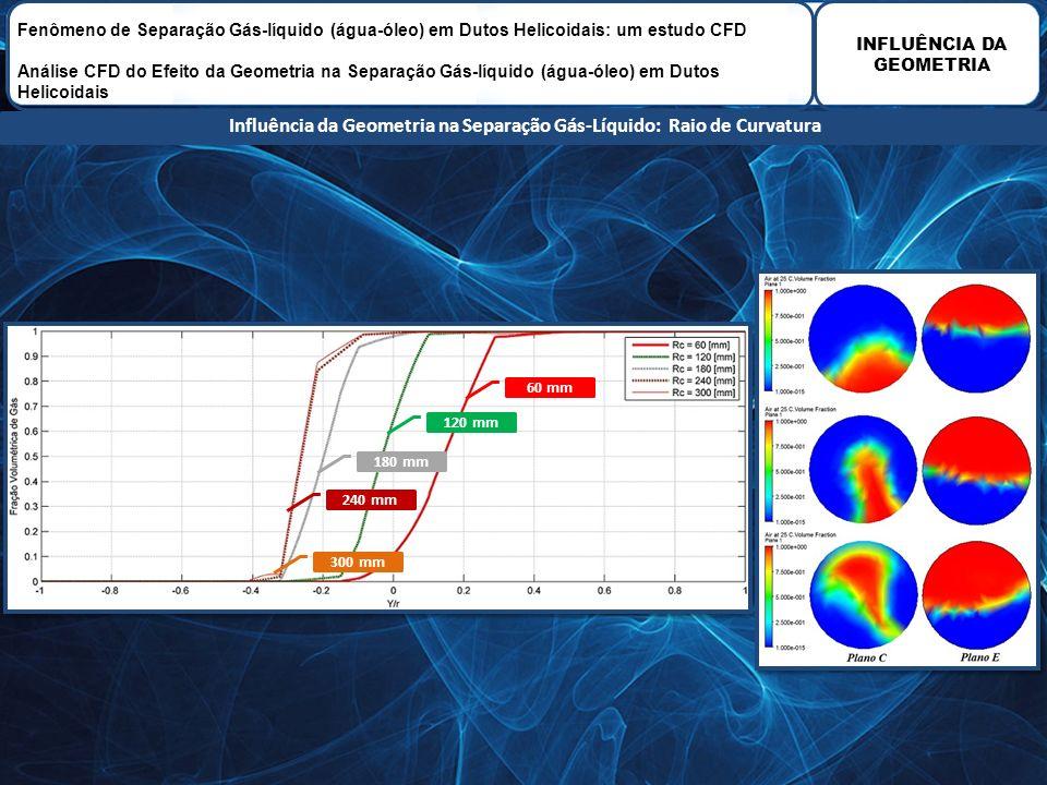Influência da Geometria na Separação Gás-Líquido: Raio de Curvatura