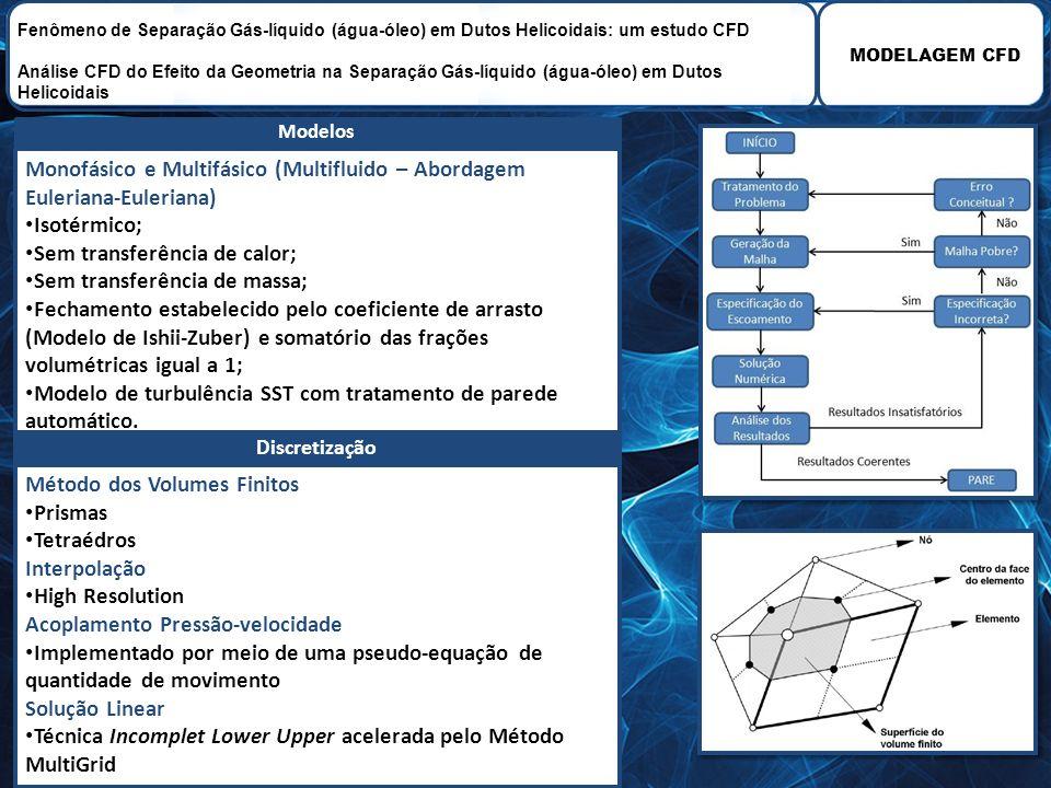 Monofásico e Multifásico (Multifluido – Abordagem Euleriana-Euleriana)