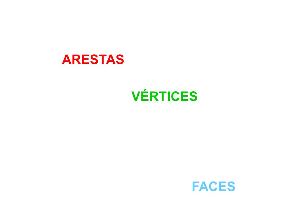 ARESTAS VÉRTICES FACES