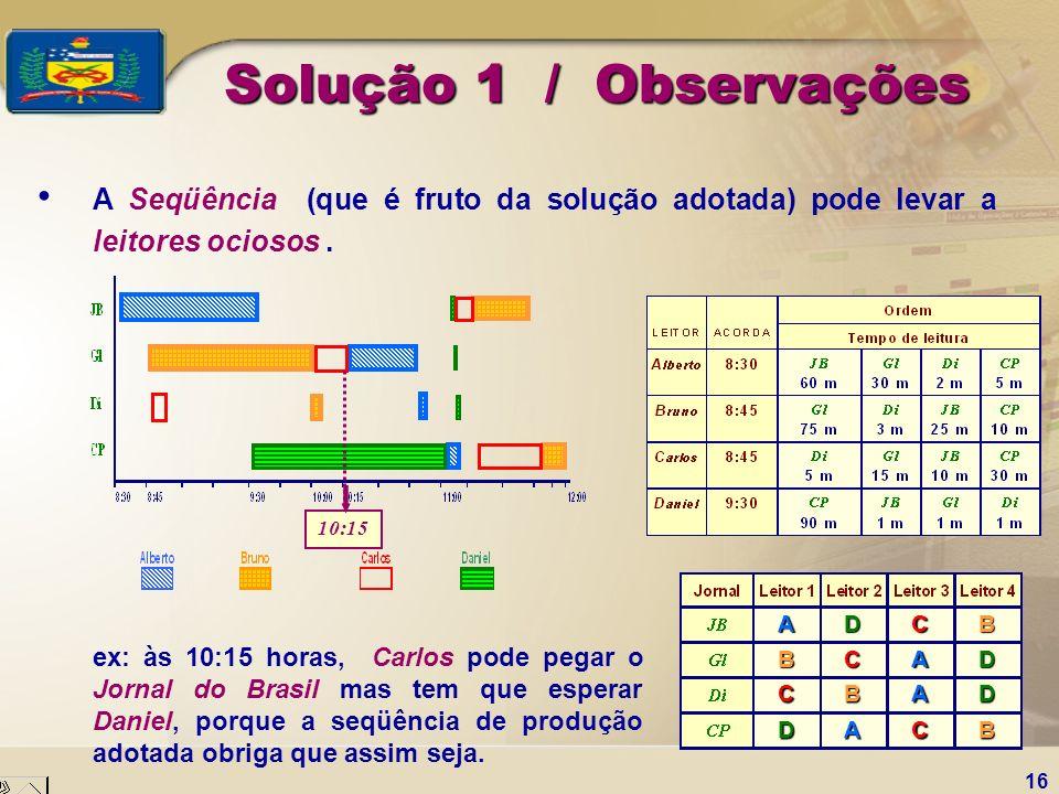 Solução 1 / ObservaçõesA Seqüência (que é fruto da solução adotada) pode levar a leitores ociosos .
